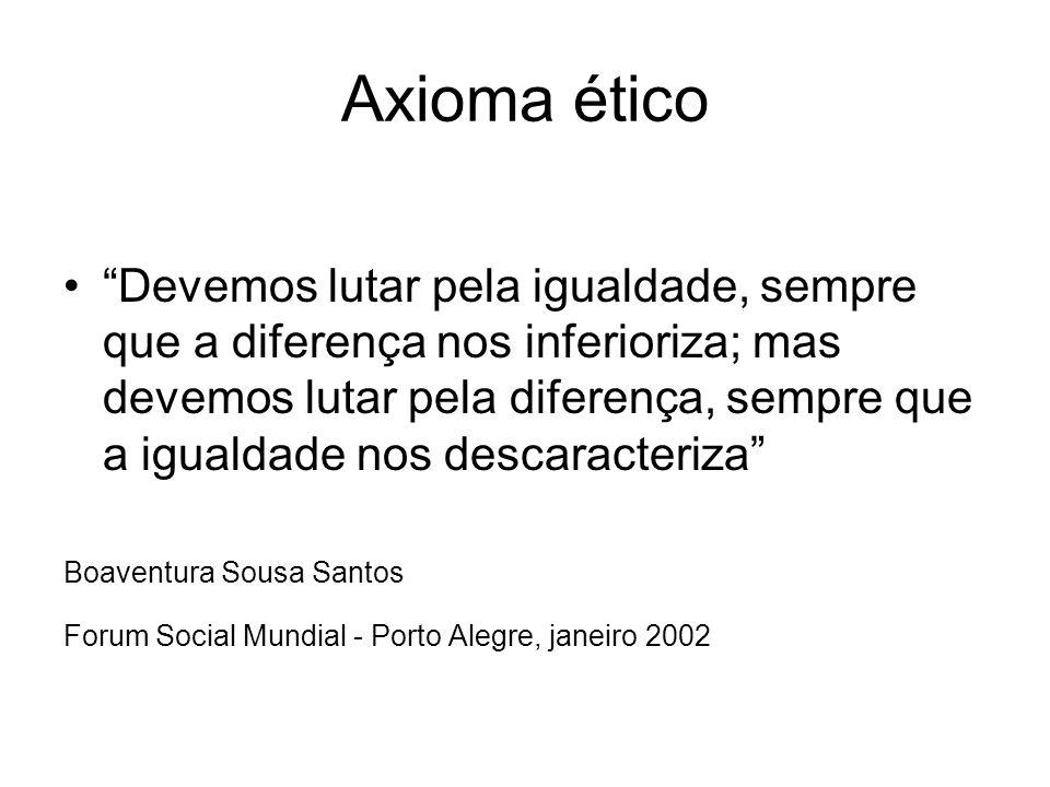 Axioma ético