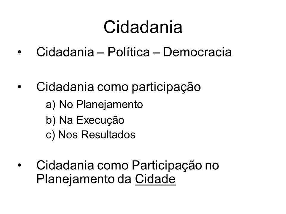 Cidadania Cidadania – Política – Democracia