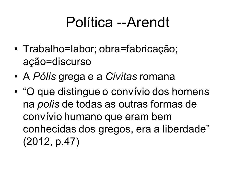 Política --Arendt Trabalho=labor; obra=fabricação; ação=discurso