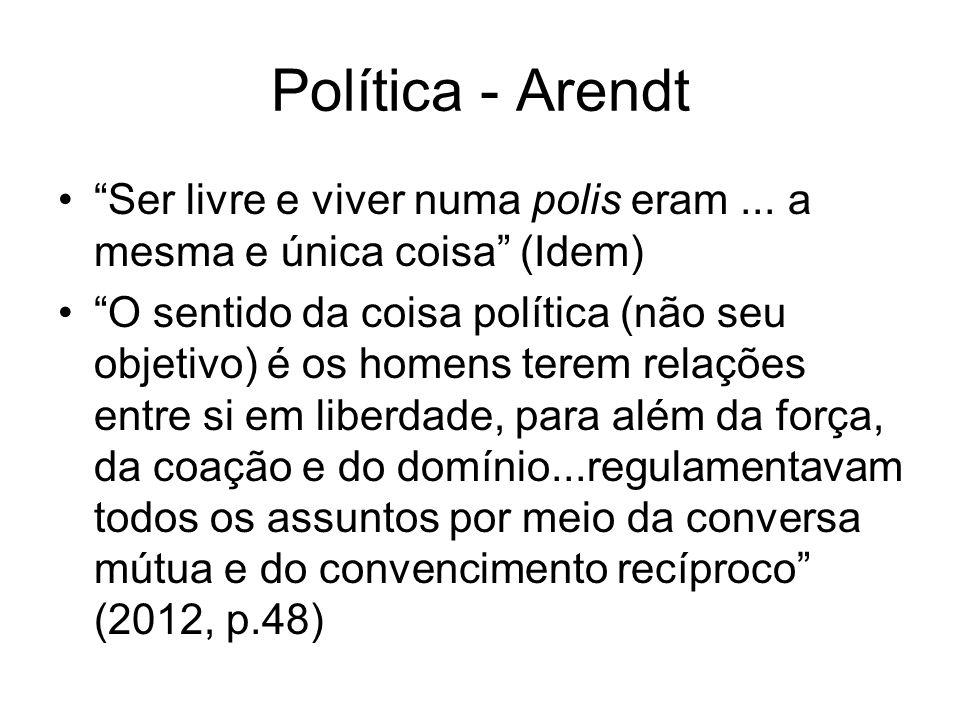 Política - Arendt Ser livre e viver numa polis eram ... a mesma e única coisa (Idem)