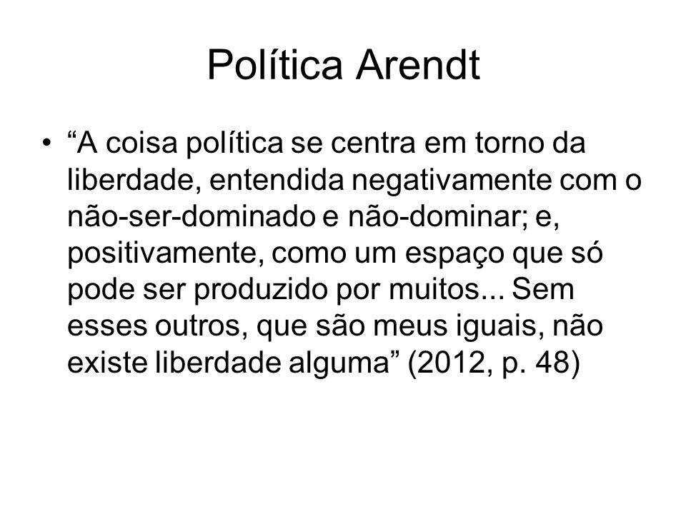 Política Arendt