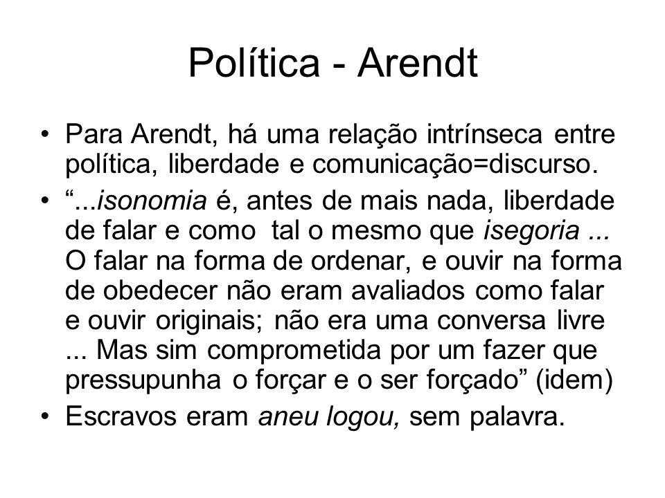 Política - Arendt Para Arendt, há uma relação intrínseca entre política, liberdade e comunicação=discurso.