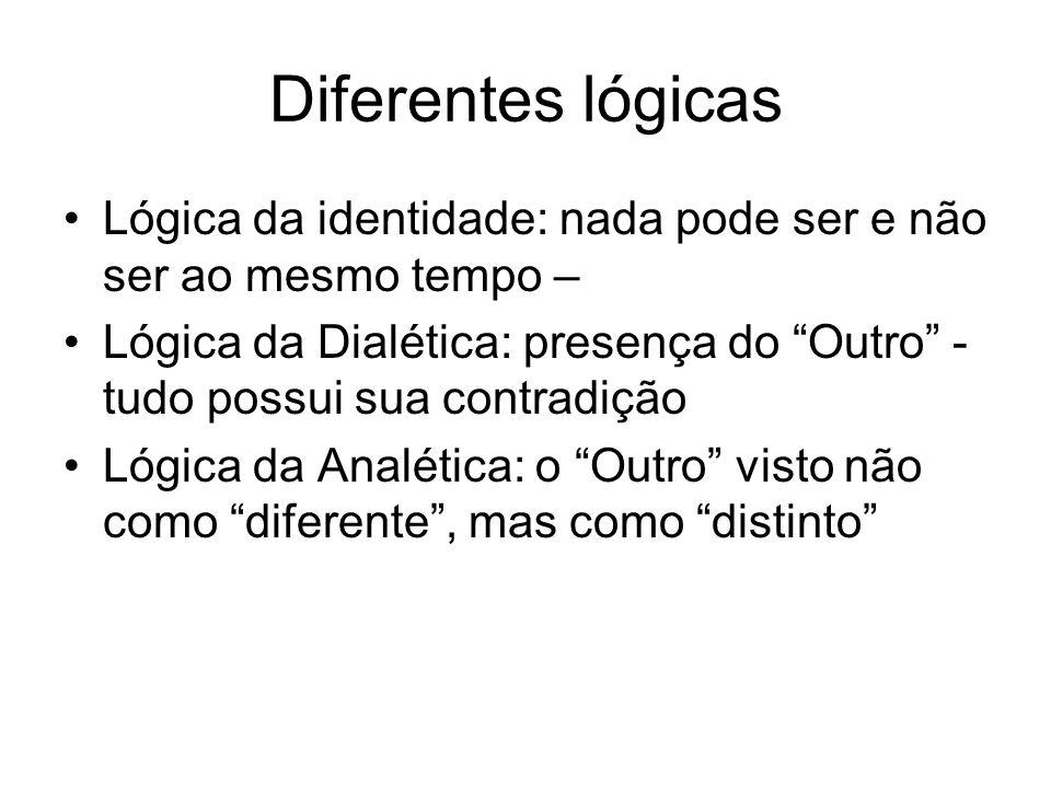 Diferentes lógicas Lógica da identidade: nada pode ser e não ser ao mesmo tempo –