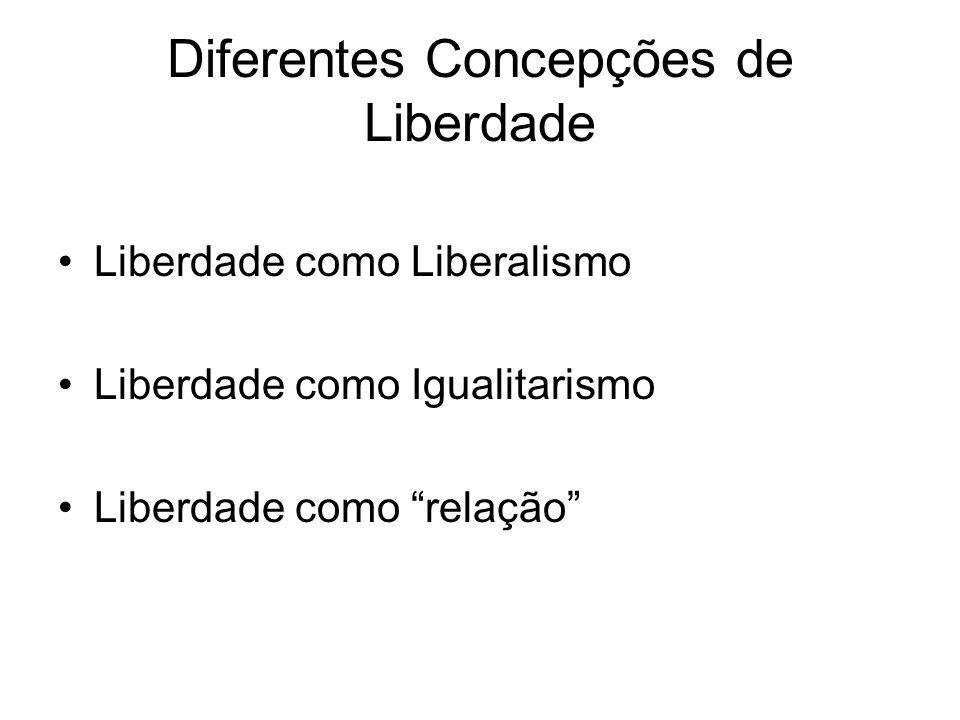 Diferentes Concepções de Liberdade