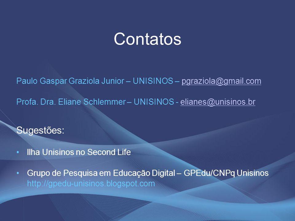 Contatos Paulo Gaspar Graziola Junior – UNISINOS – pgraziola@gmail.com. Profa. Dra. Eliane Schlemmer – UNISINOS - elianes@unisinos.br.
