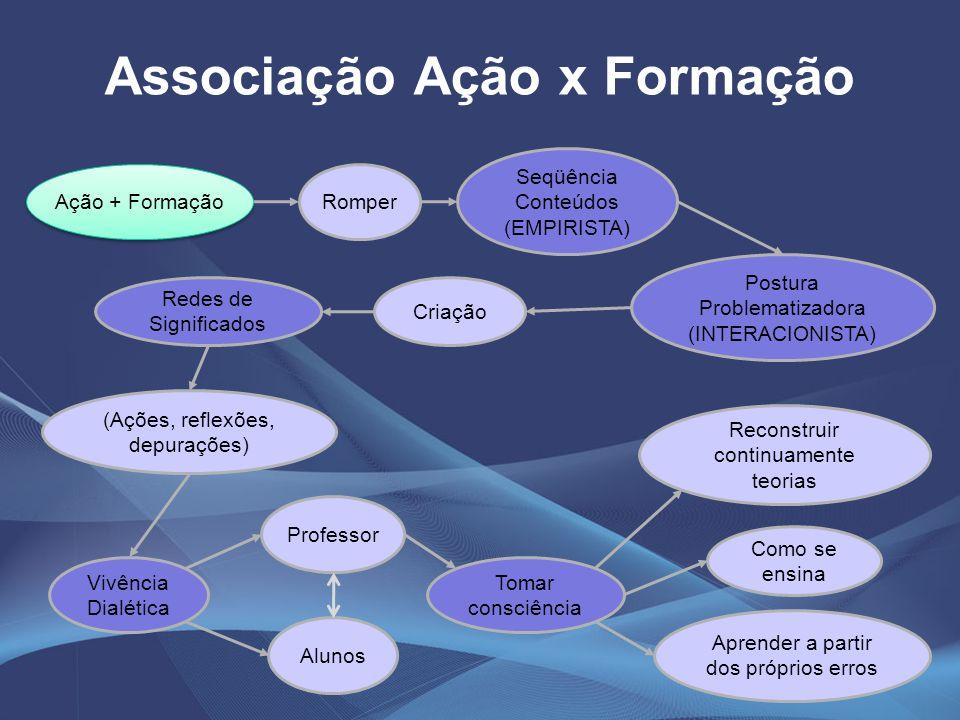 Associação Ação x Formação