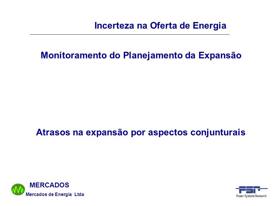 Incerteza na Oferta de Energia