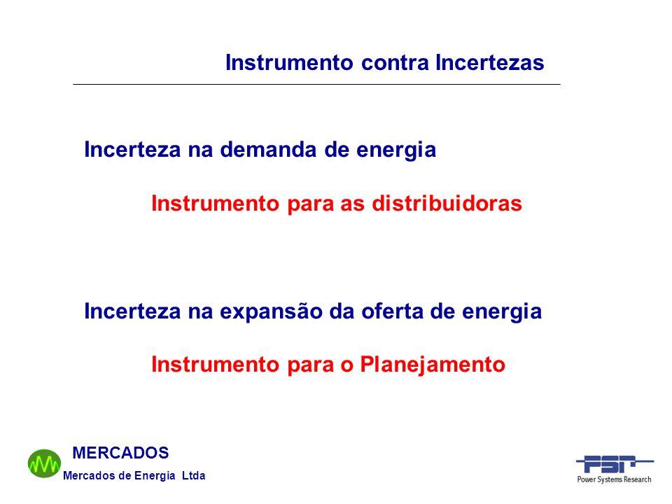 Instrumento contra Incertezas