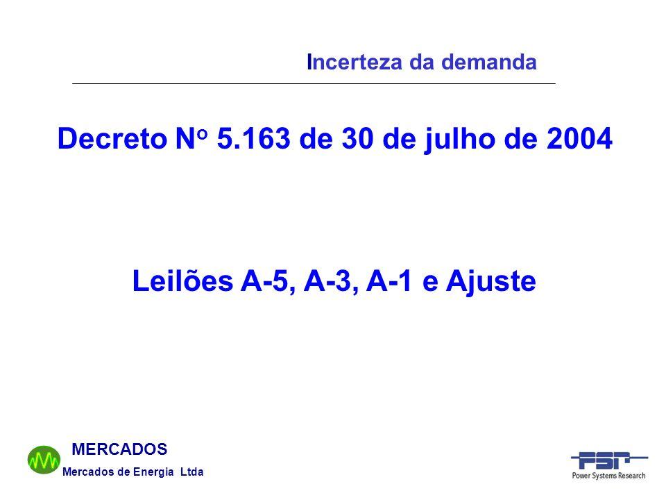 Decreto No 5.163 de 30 de julho de 2004 Leilões A-5, A-3, A-1 e Ajuste