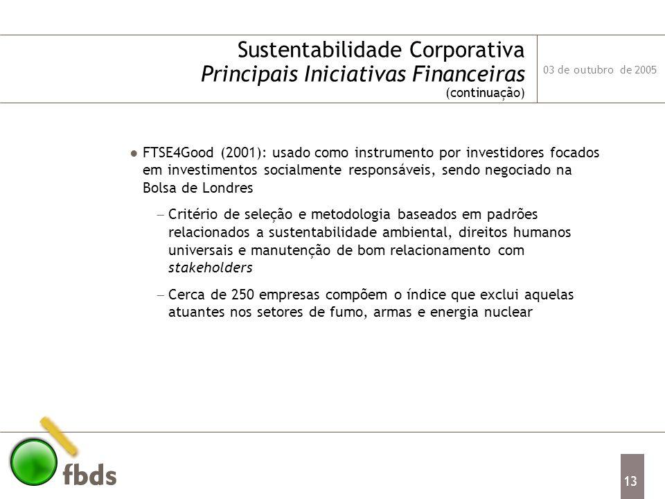 Sustentabilidade Corporativa Principais Iniciativas Financeiras (continuação)