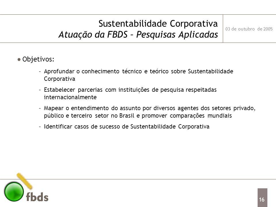 Sustentabilidade Corporativa Atuação da FBDS – Pesquisas Aplicadas