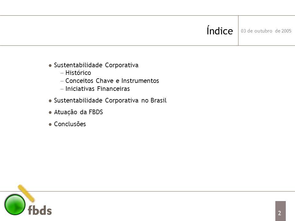 Índice Sustentabilidade Corporativa Histórico