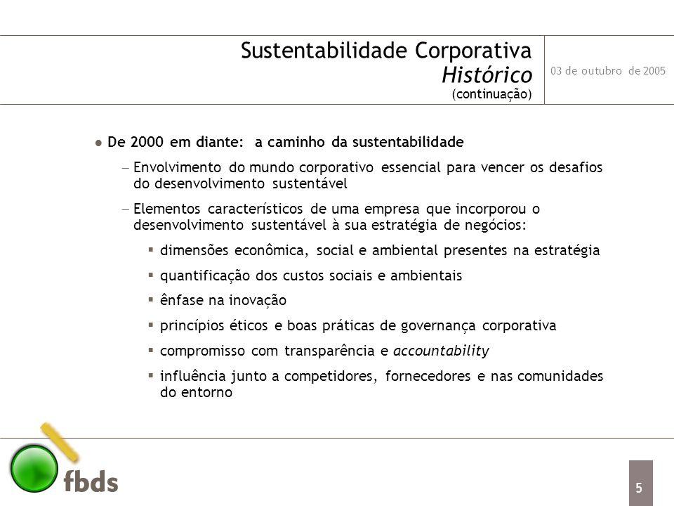 Sustentabilidade Corporativa Histórico (continuação)