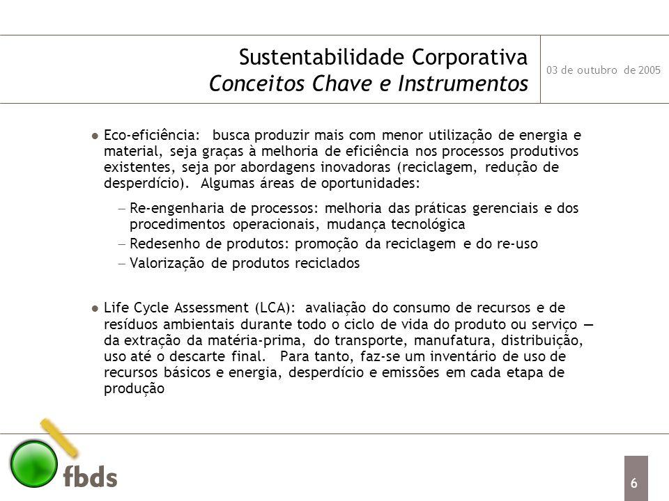 Sustentabilidade Corporativa Conceitos Chave e Instrumentos