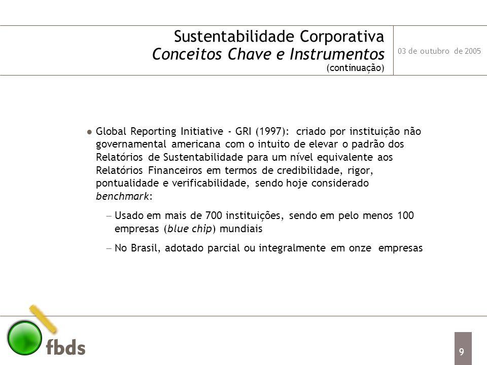 Sustentabilidade Corporativa Conceitos Chave e Instrumentos (continuação)
