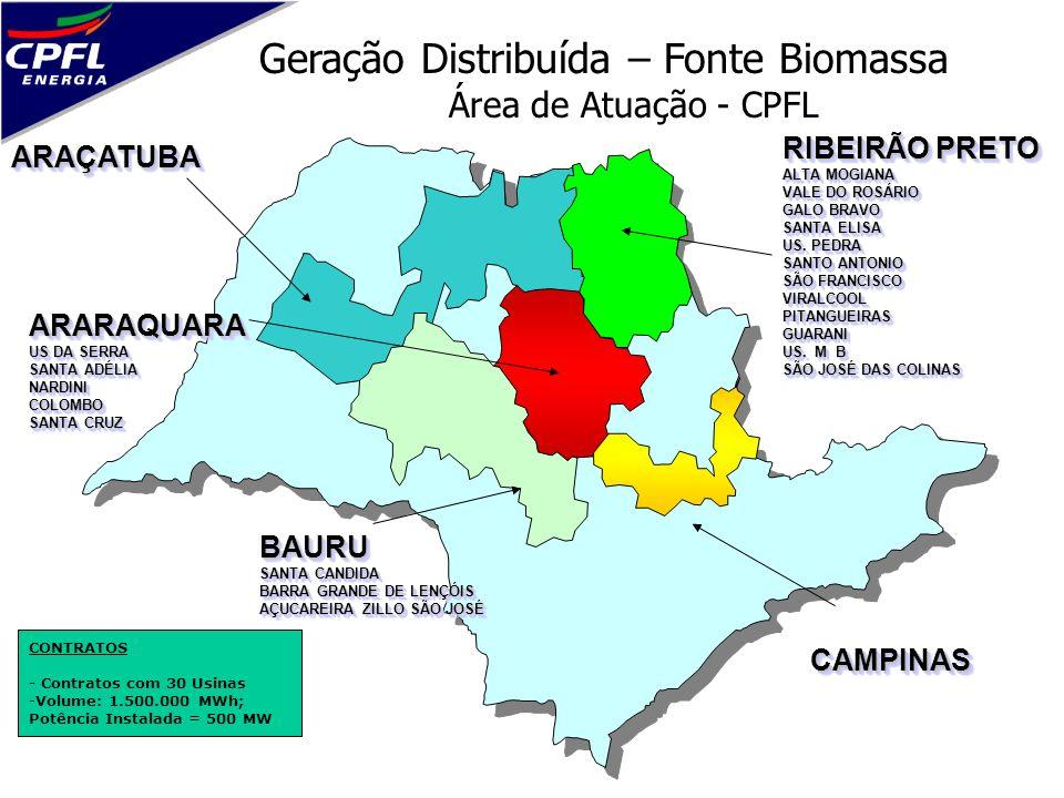 Geração Distribuída – Fonte Biomassa