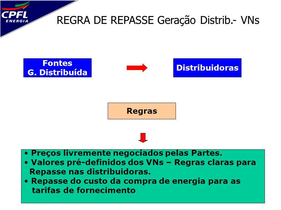 REGRA DE REPASSE Geração Distrib.- VNs