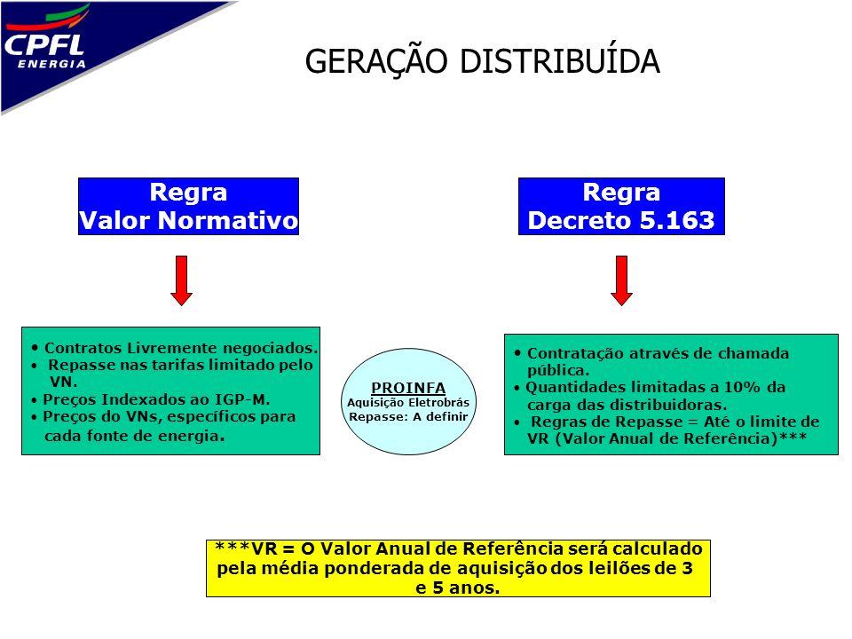 GERAÇÃO DISTRIBUÍDA Regra Valor Normativo Regra Decreto 5.163