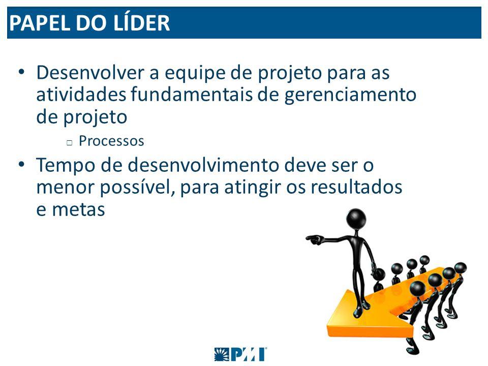 PAPEL DO LÍDER Desenvolver a equipe de projeto para as atividades fundamentais de gerenciamento de projeto.