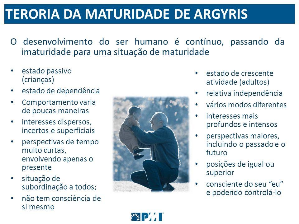 TERORIA DA MATURIDADE DE ARGYRIS