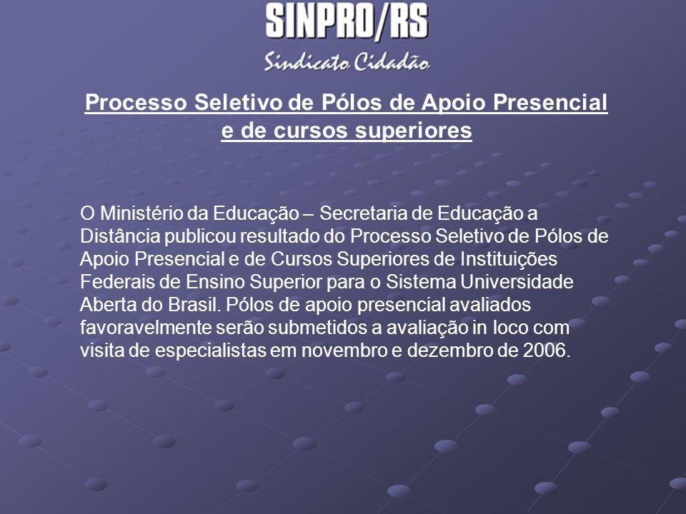 Processo Seletivo de Pólos de Apoio Presencial