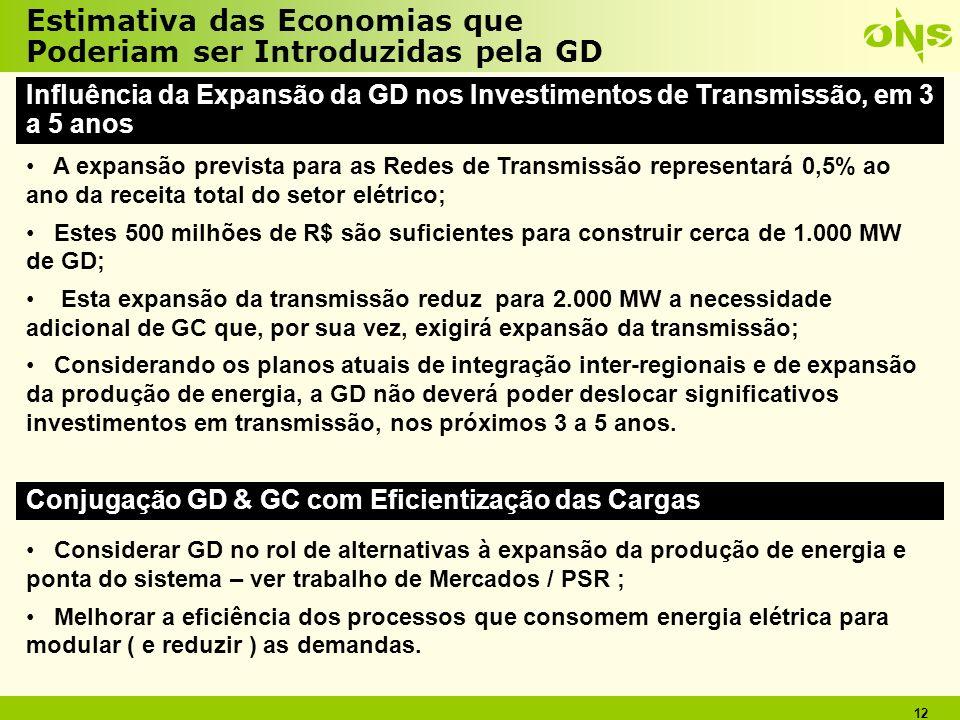 Estimativa das Economias que Poderiam ser Introduzidas pela GD