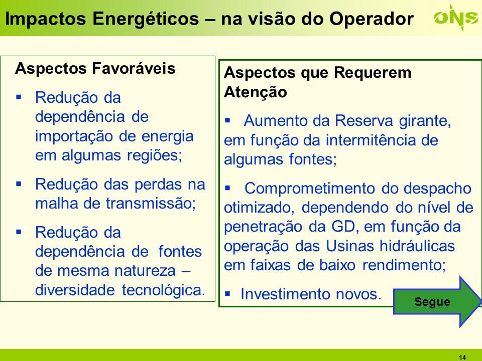 Impactos Energéticos – na visão do Operador