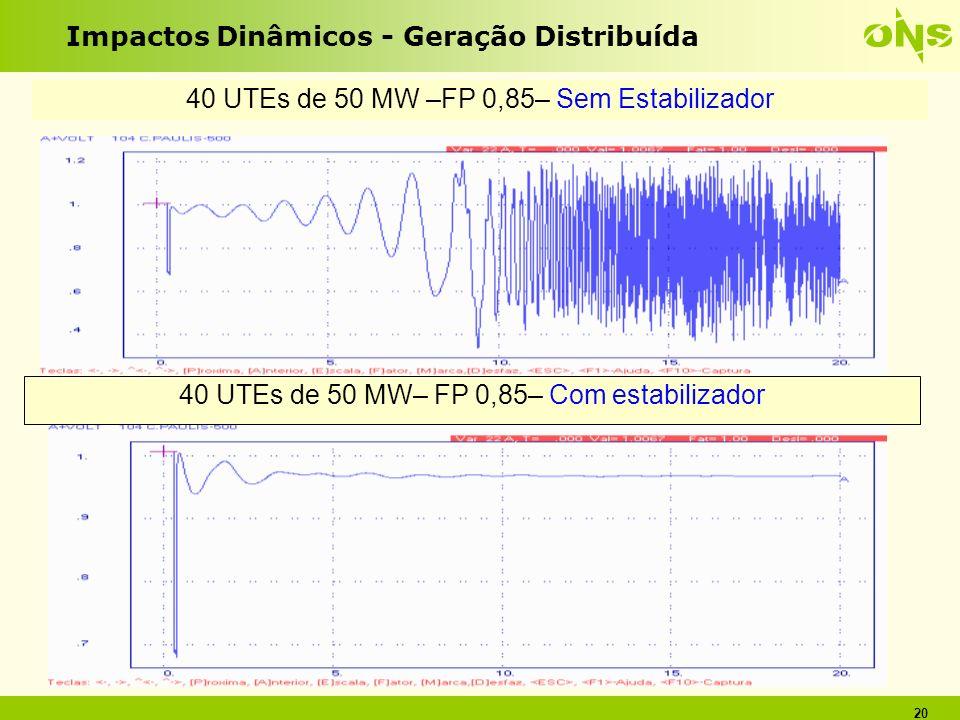 Impactos Dinâmicos - Geração Distribuída