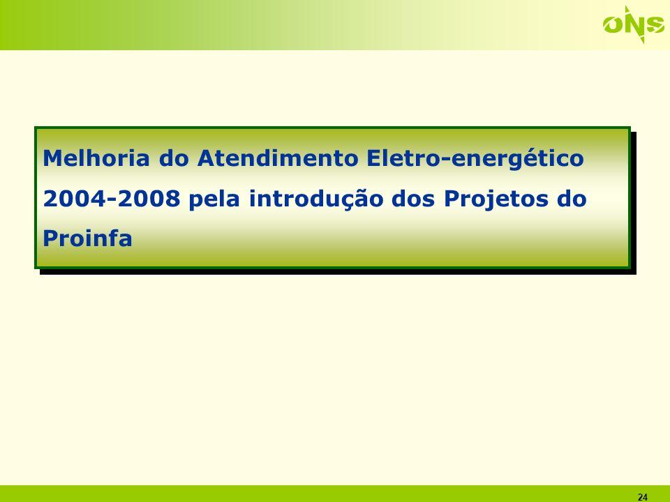 Melhoria do Atendimento Eletro-energético 2004-2008 pela introdução dos Projetos do Proinfa