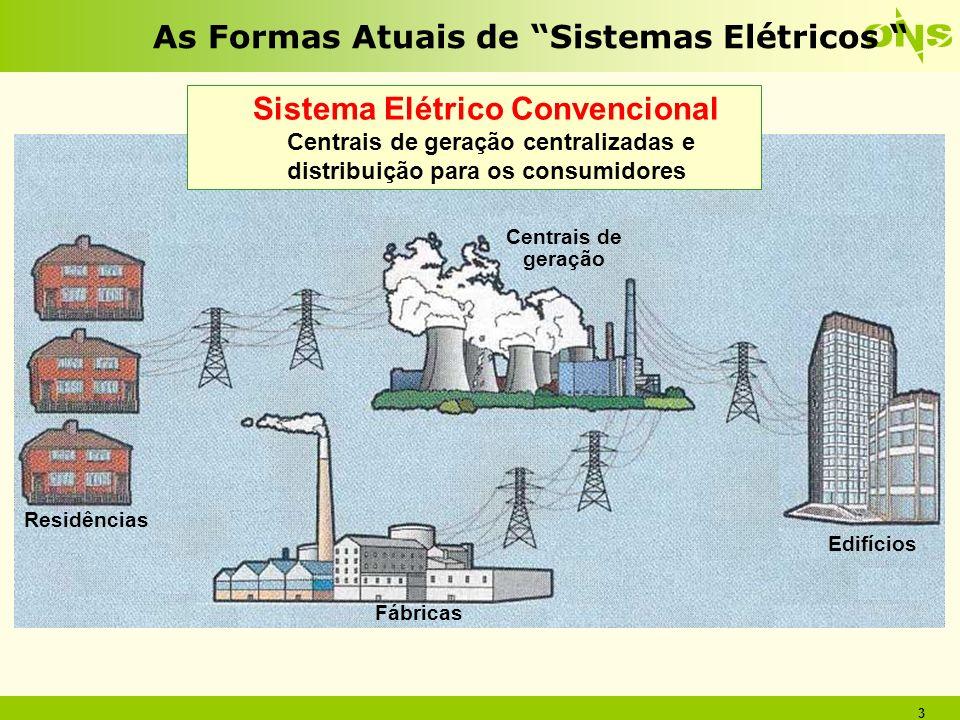 As Formas Atuais de Sistemas Elétricos