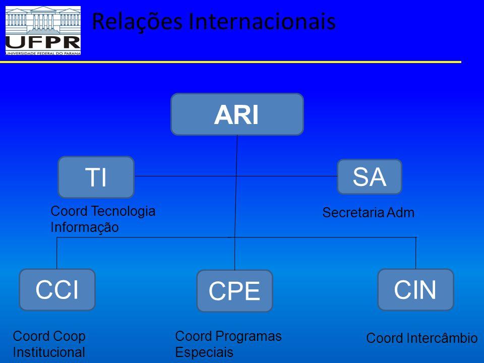 ARI Relações Internacionais TI SA CCI CPE CIN