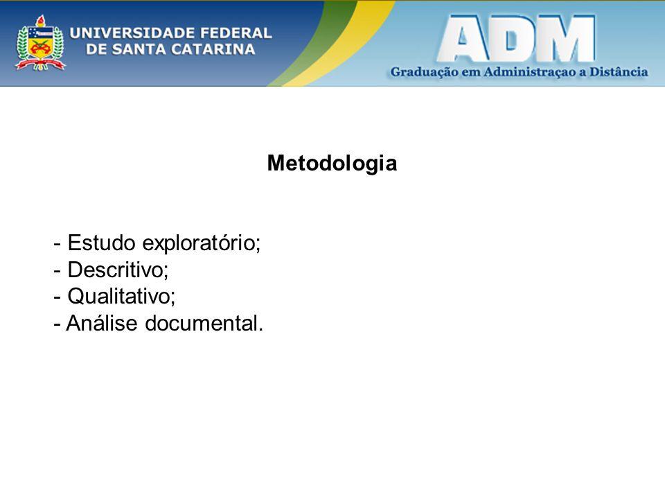 Metodologia Estudo exploratório; Descritivo; Qualitativo; Análise documental.
