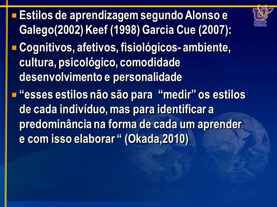 Estilos de aprendizagem segundo Alonso e Galego(2002) Keef (1998) Garcia Cue (2007):