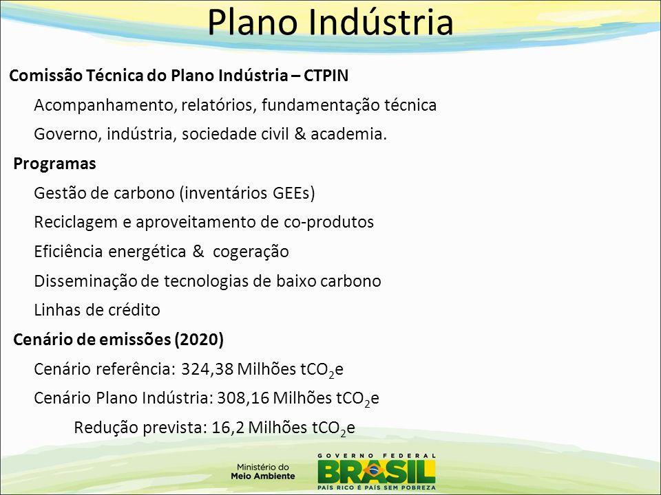 Plano Indústria Comissão Técnica do Plano Indústria – CTPIN