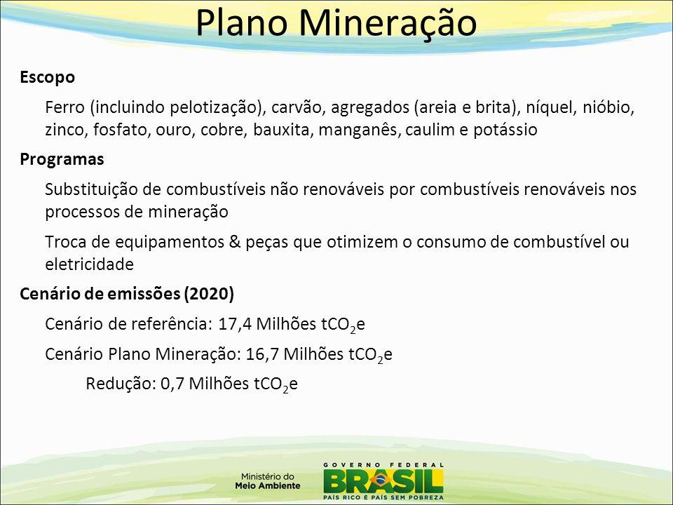 Plano Mineração Escopo