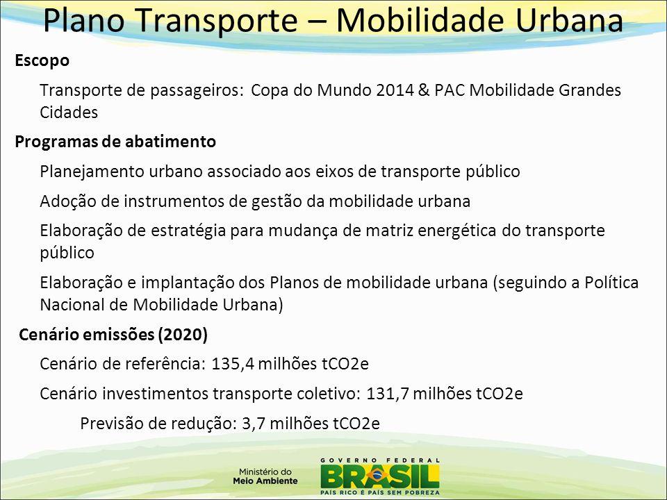 Plano Transporte – Mobilidade Urbana