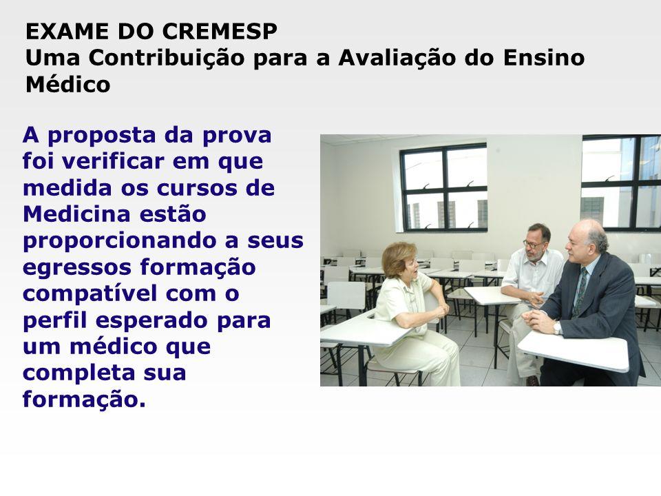 EXAME DO CREMESPUma Contribuição para a Avaliação do Ensino Médico.