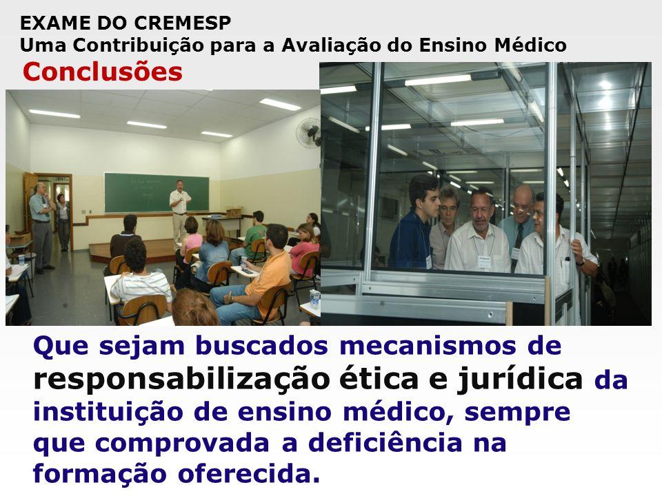 EXAME DO CREMESP Uma Contribuição para a Avaliação do Ensino Médico. Conclusões.