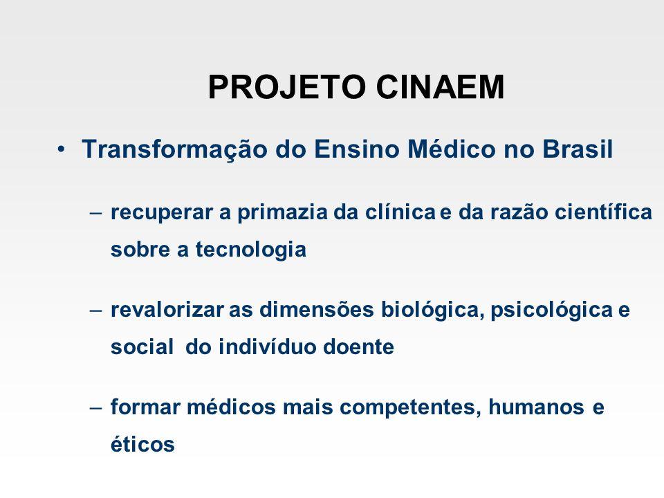 PROJETO CINAEM Transformação do Ensino Médico no Brasil