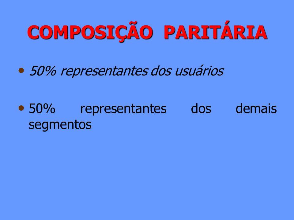COMPOSIÇÃO PARITÁRIA 50% representantes dos usuários