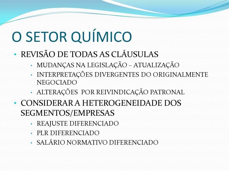 O SETOR QUÍMICO REVISÃO DE TODAS AS CLÁUSULAS