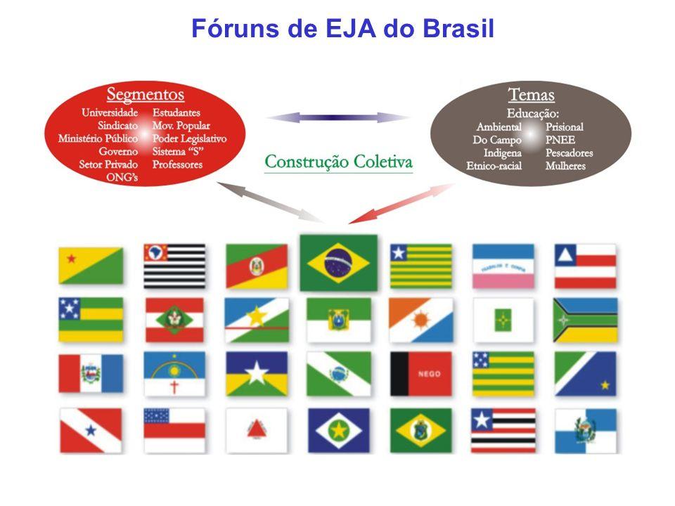 Fóruns de EJA do Brasil