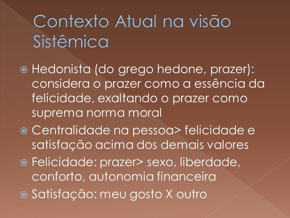 Contexto Atual na visão Sistêmica