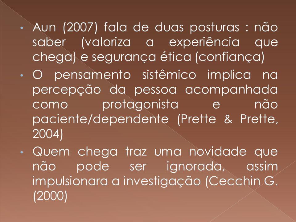 Aun (2007) fala de duas posturas : não saber (valoriza a experiência que chega) e segurança ética (confiança)