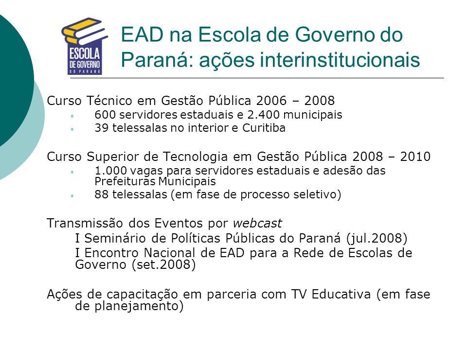 EAD na Escola de Governo do Paraná: ações interinstitucionais