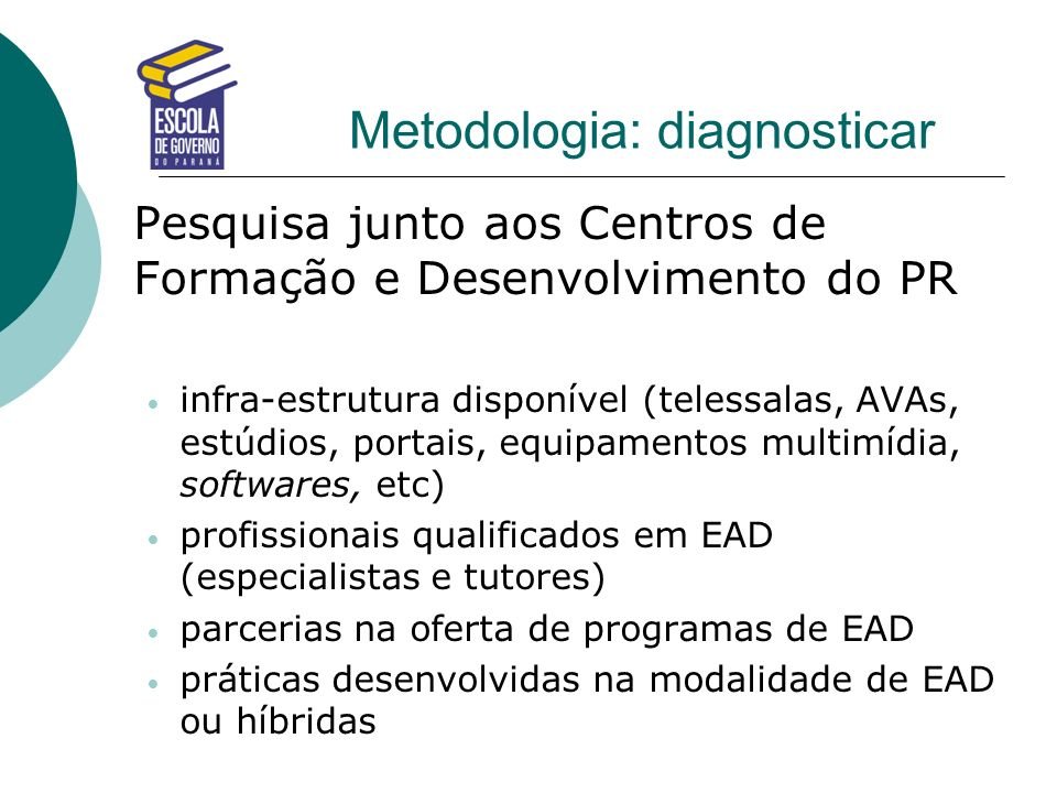 Metodologia: diagnosticar
