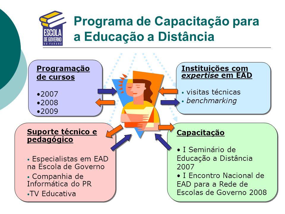 Programa de Capacitação para a Educação a Distância