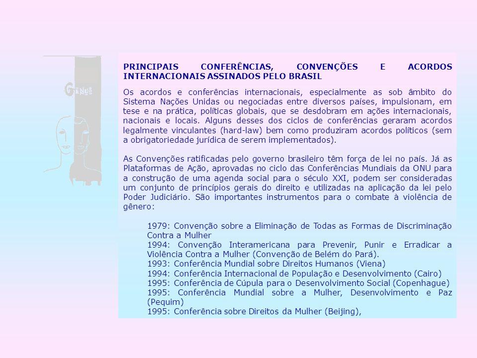 PRINCIPAIS CONFERÊNCIAS, CONVENÇÕES E ACORDOS INTERNACIONAIS ASSINADOS PELO BRASIL