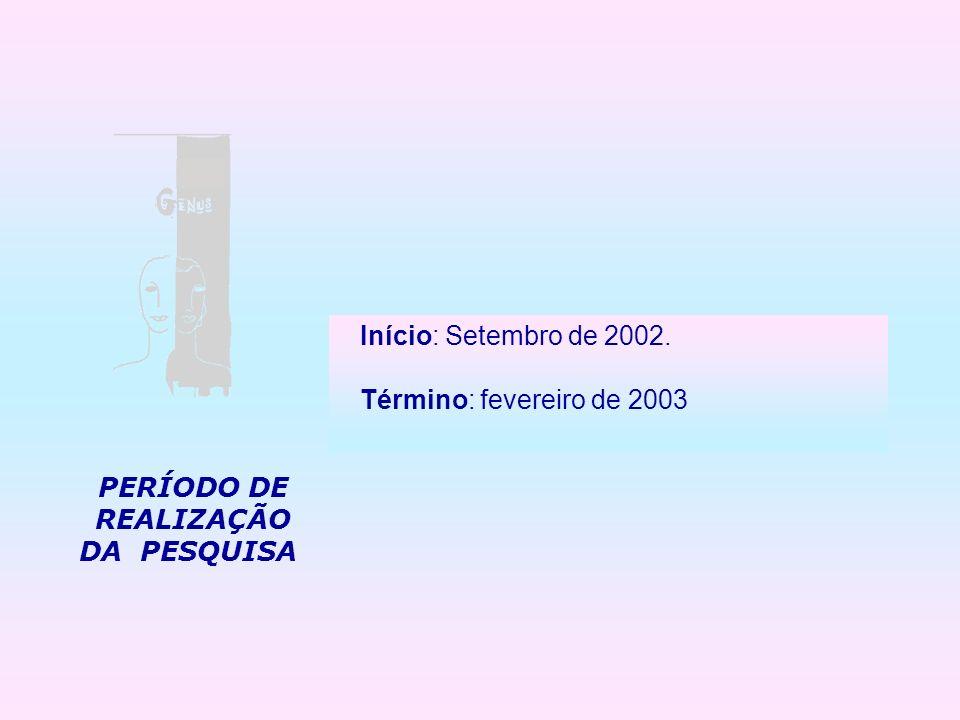 Início: Setembro de 2002. Término: fevereiro de 2003 PERÍODO DE REALIZAÇÃO DA PESQUISA