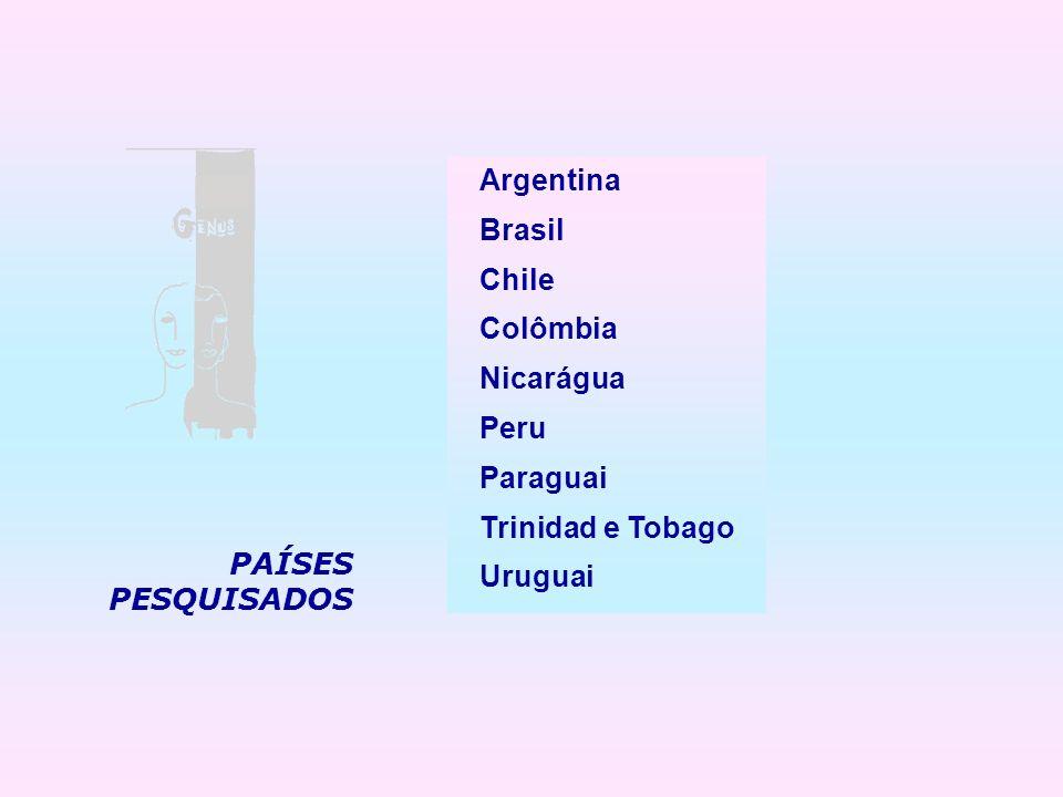 Argentina Brasil. Chile. Colômbia. Nicarágua.